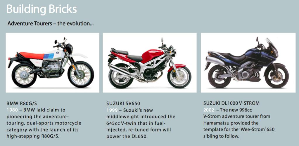 2004-2011 SUZUKI DL650 V-STROM - Australian Motorcycle News