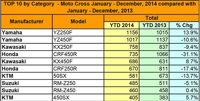 roadbike sales img5