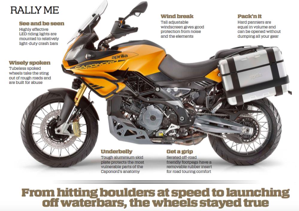 Aprilia Caponord Rally - Australian Motorcycle News
