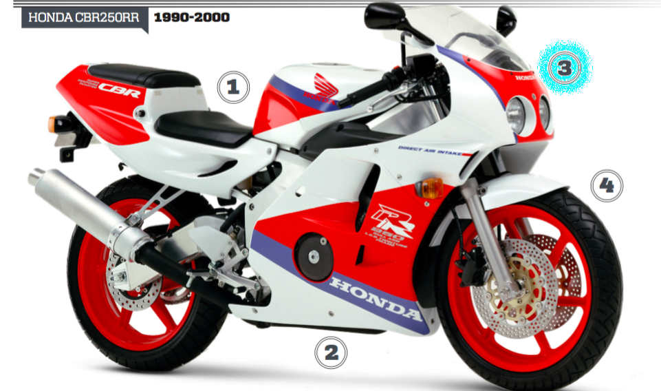 1. Comfort Is Surprisingly Good For The Rider, Not So Good For A Passenger  2. Most CBR250RRs Sold In Oz Were Decked Out In A Tri Colour Scheme, ...