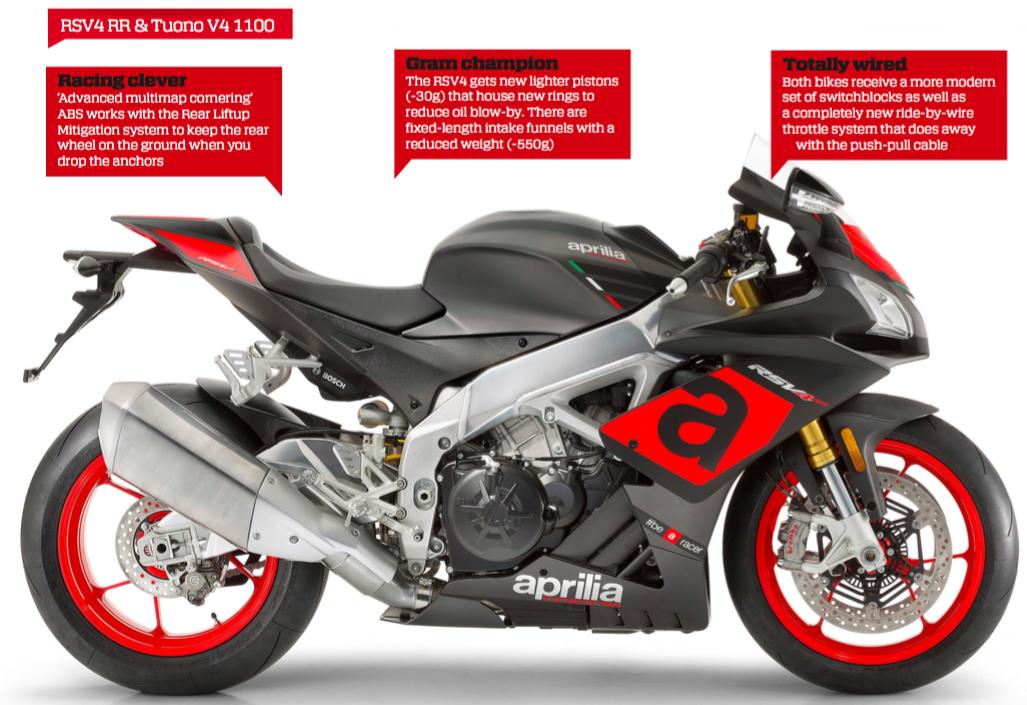 Aprilia Rsv4 Rr Tuono V4 1100 Australian Motorcycle News