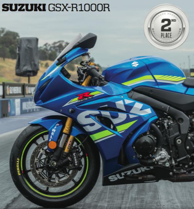 Amcn Austest Suzuki Gsx R1000r Australian Motorcycle News