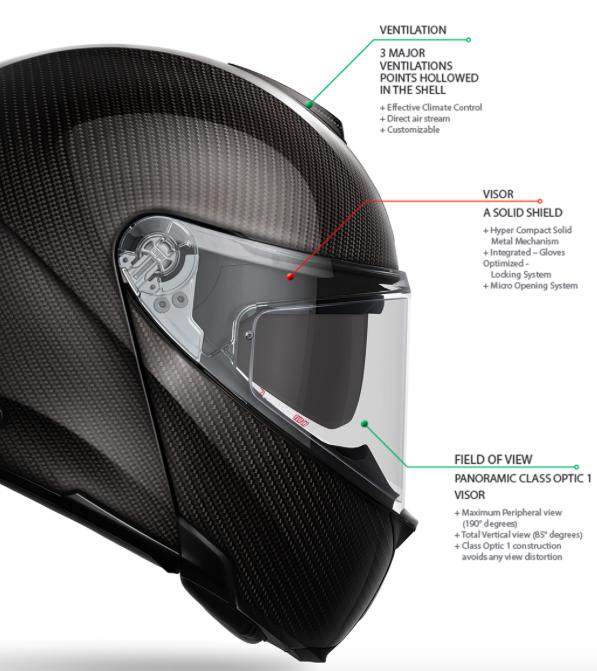 New Agv Sportmodular Helmet Available In Australia Australian Motorcycle News