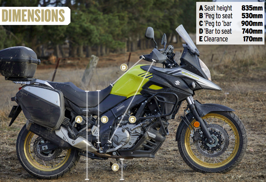 2021 Suzuki V-Strom 650 XT Debuts - India Launch Likely In
