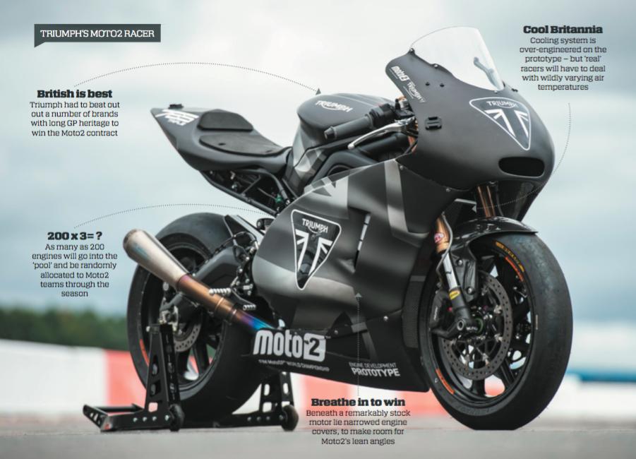 FIRST RIDE - Triumph's 765cc Moto2 racer - Australian
